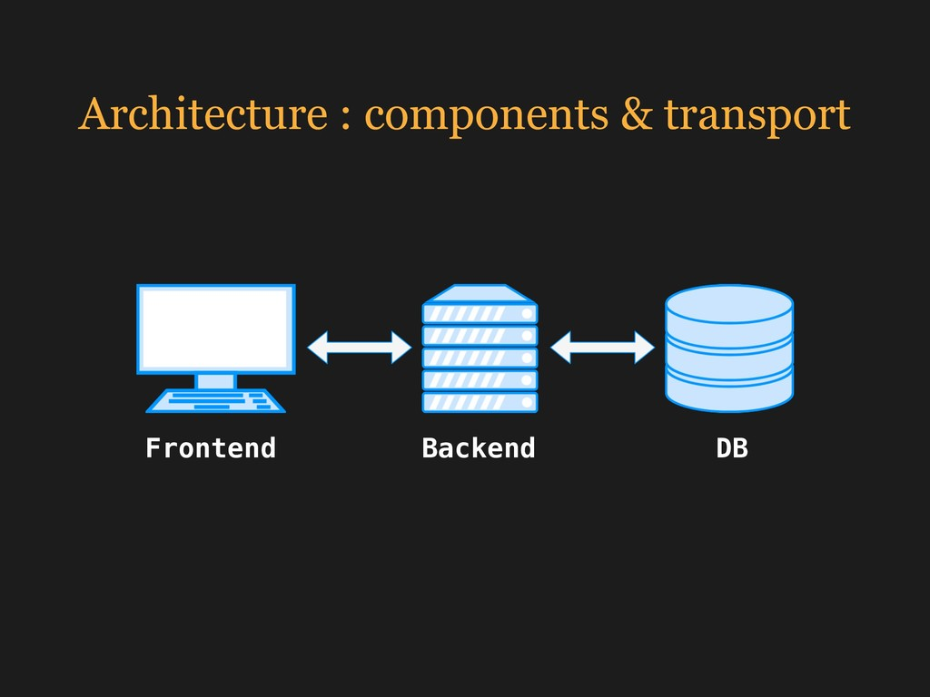 Frontend Backend DB Architecture : components &...
