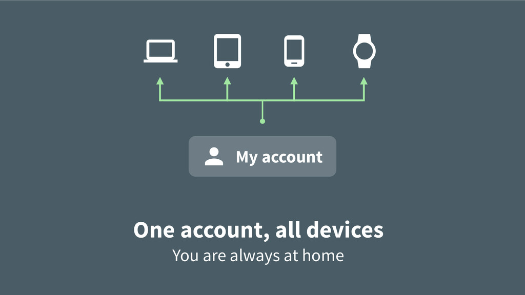 My account One account, all devices You are alw...