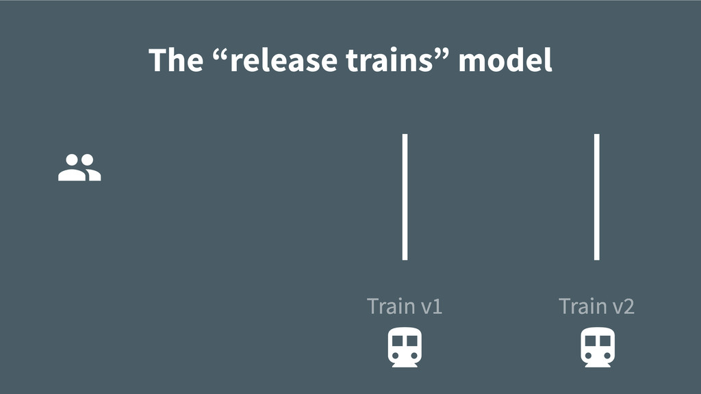 "The ""release trains"" model Train v1 Train v2"