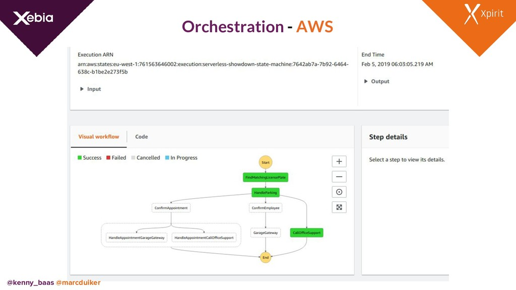 Orchestration - AWS @kenny_baas @marcduiker