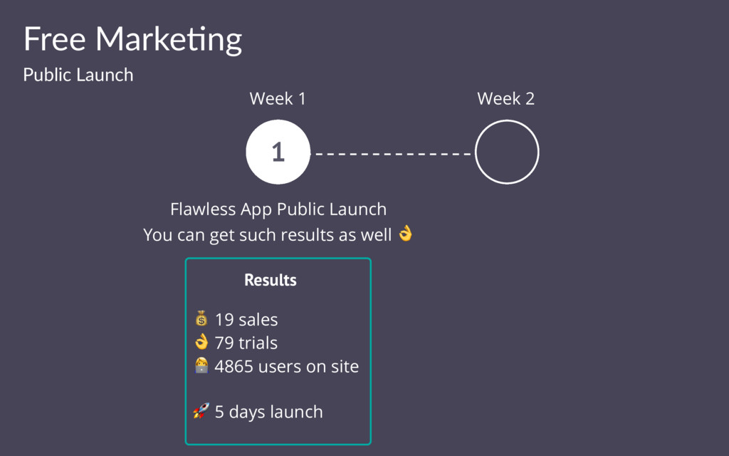 Free Marke(ng Public Launch 1 Flawless App Publ...