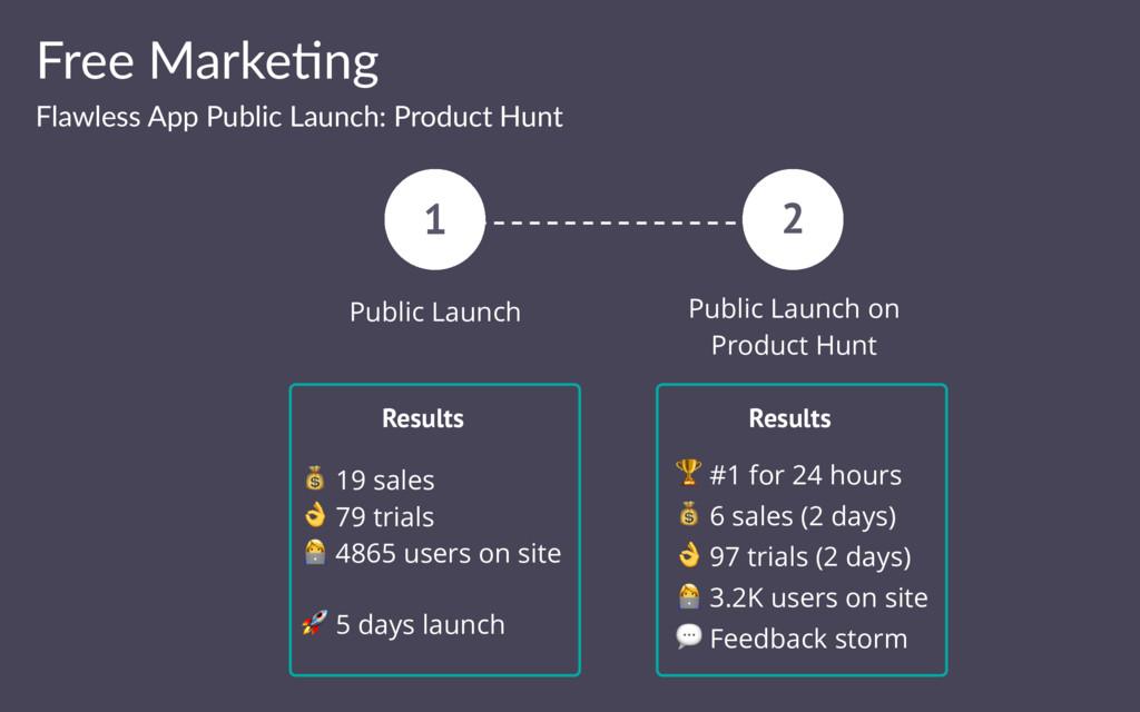 Free Marke(ng Flawless App Public Launch: Produ...