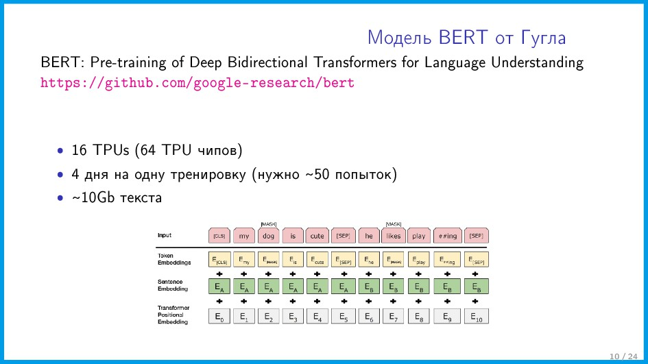 Ìîäåëü BERT îò Ãóãëà BERT: Pre-training of Deep...
