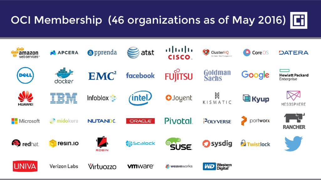 OCI Membership (46 organizations as of May 2016)