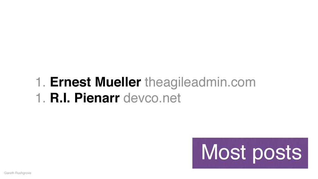 1. Ernest Mueller theagileadmin.com! 1. R.I. Pi...