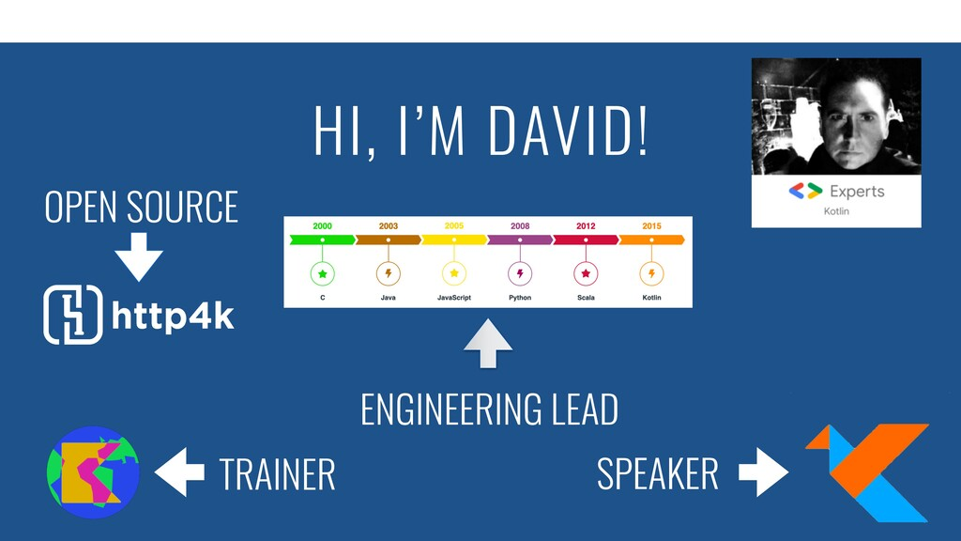 HI, I'M DAVID! TRAINER OPEN SOURCE ENGINEERING ...