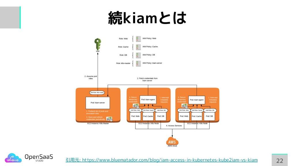 続kiamとは 22 22 引用元: https://www.bluematador.com/...