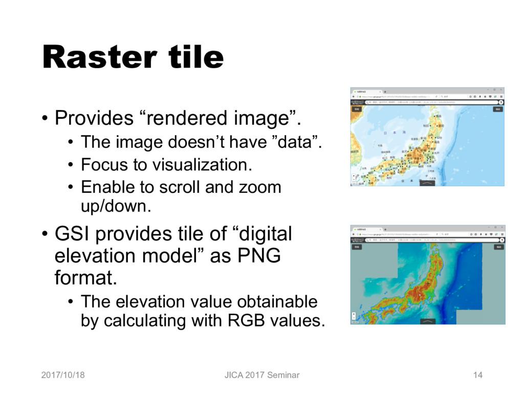 "Raster tile • Provides ""rendered image"". • The ..."