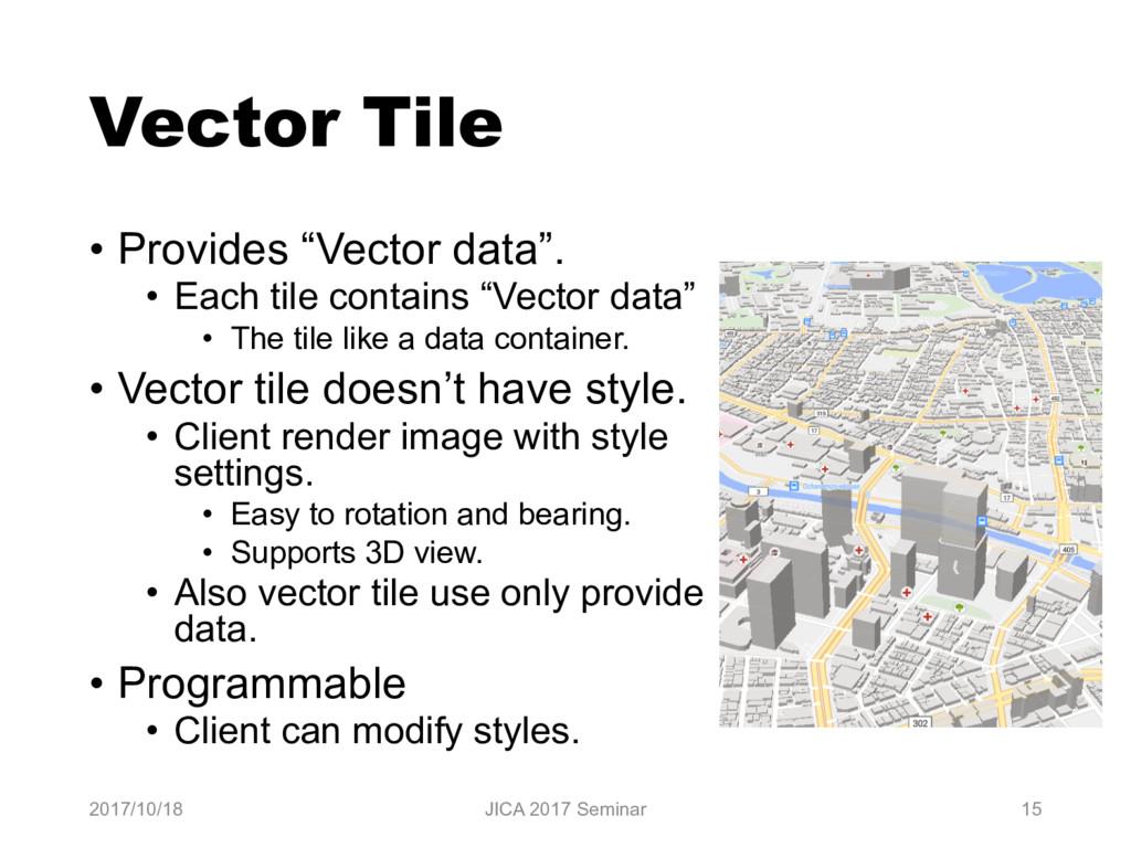 """Vector Tile • Provides """"Vector data"""". • Each ti..."""