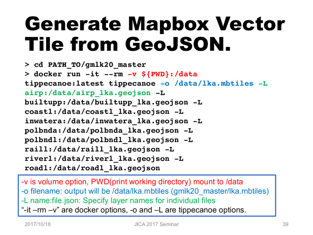 Generate Mapbox Vector Tile from GeoJSON. 2017/...
