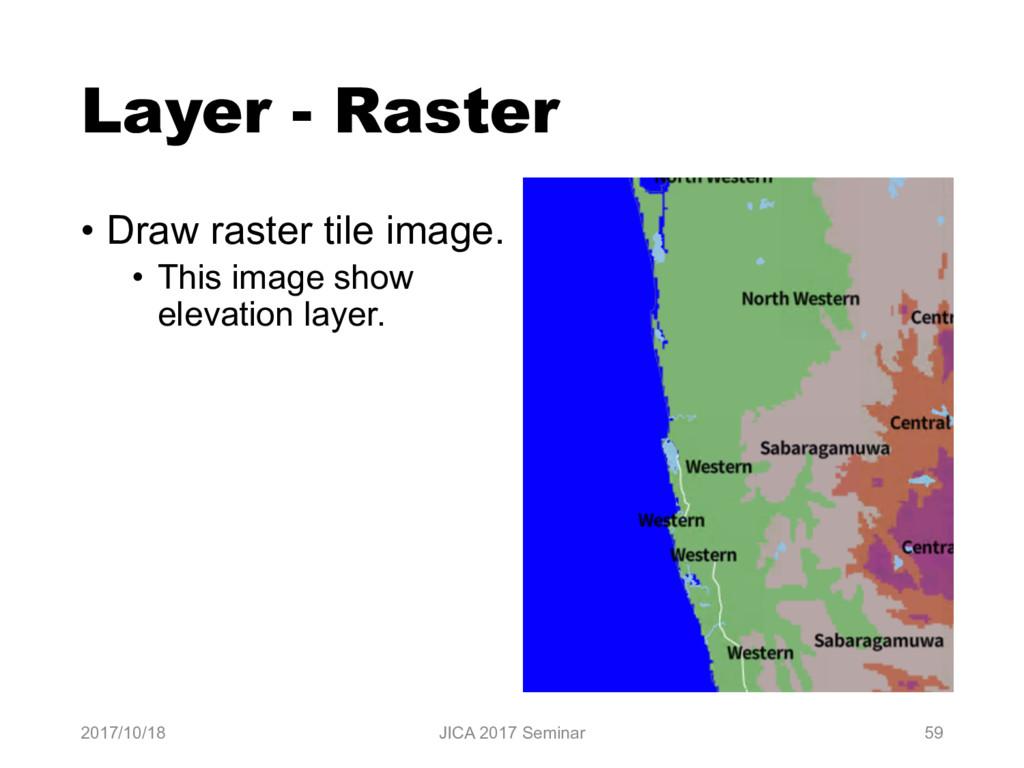 Layer - Raster • Draw raster tile image. • This...