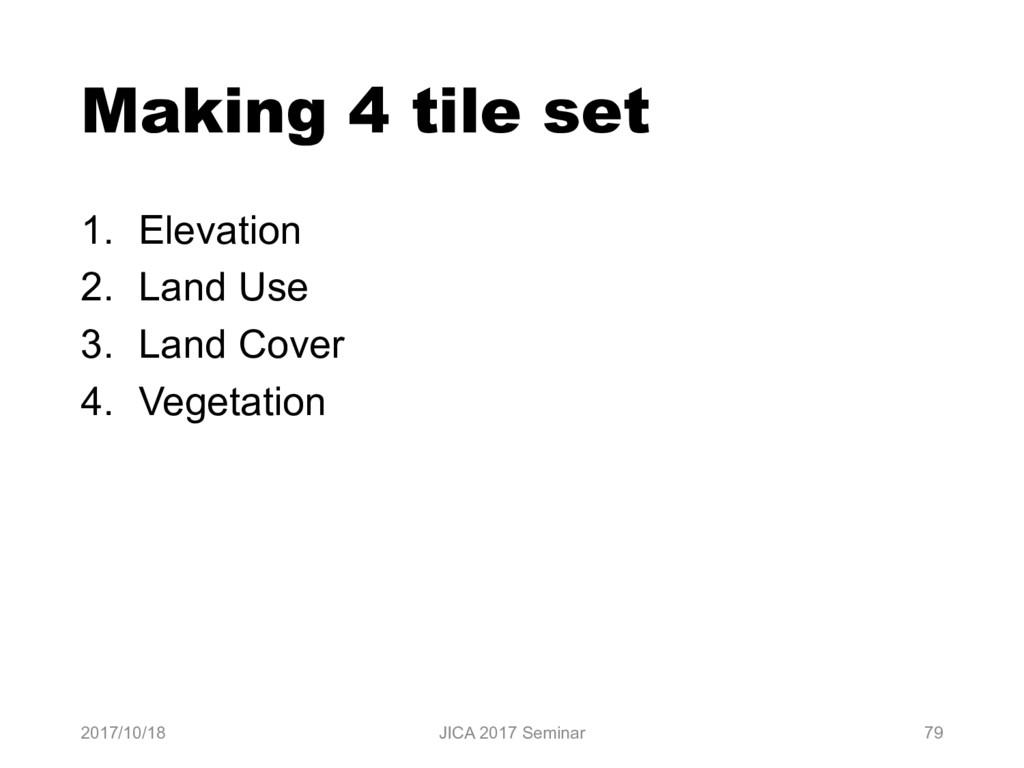 Making 4 tile set 1. Elevation 2. Land Use 3. L...