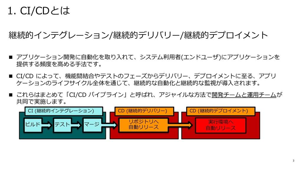 1. CI/CDとは 3 継続的インテグレーション/継続的デリバリー/継続的デプロイメント n...