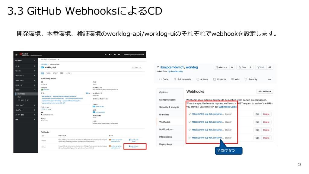 3.3 GitHub WebhooksによるCD 21 開発環境、本番環境、検証環境のwork...