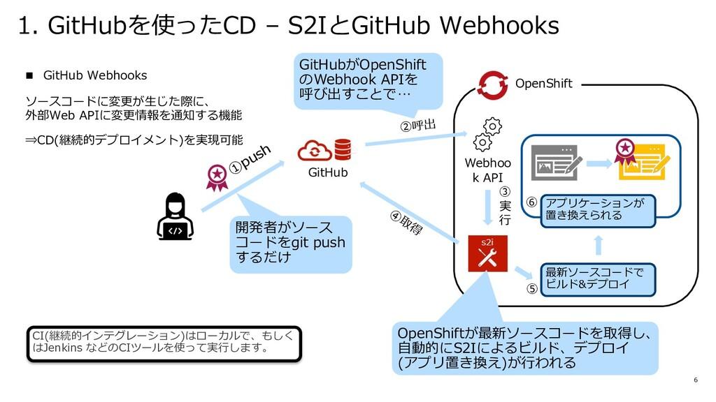 1. GitHubを使ったCD – S2IとGitHub Webhooks 6 n GitHu...