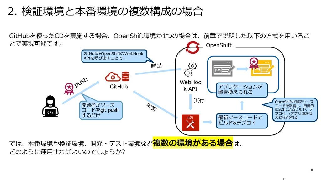2. 検証環境と本番環境の複数構成の場合 8 GitHubを使ったCDを実施する場合、Open...