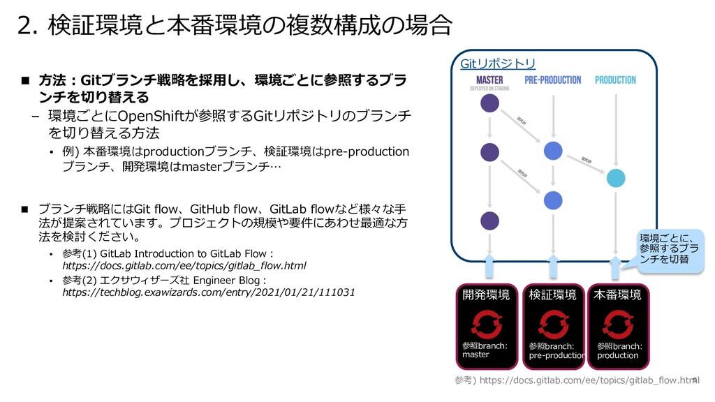 2. 検証環境と本番環境の複数構成の場合 9 n ⽅法︓Gitブランチ戦略を採⽤し、環境ごとに...