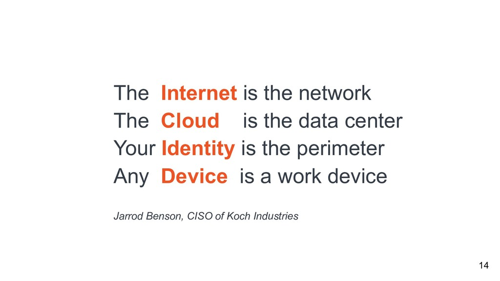 14 The Internet is the network The Cloud is the...