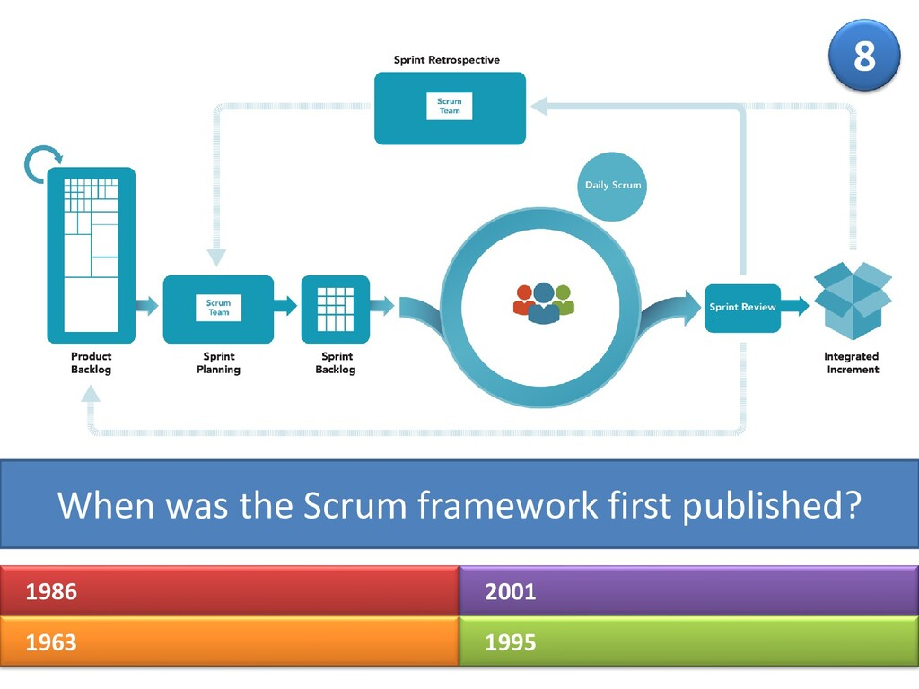 8 When was the Scrum framework first published?...