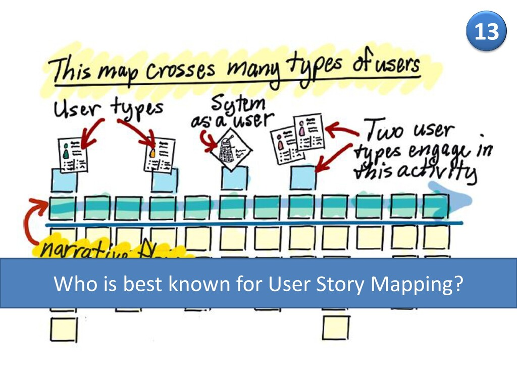 13 Who is best known for User Story Mapping?