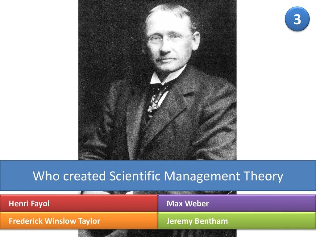 3 Who created Scientific Management Theory Henr...