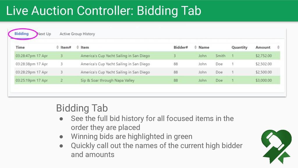 Live Auction Controller: Bidding Tab Let the bi...