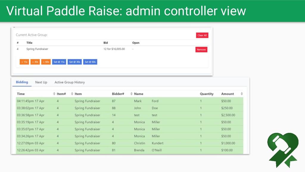 Virtual Paddle Raise: admin controller view