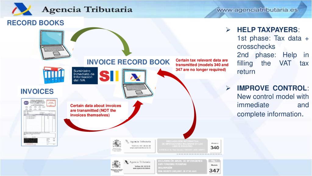 Departamento de Informática Tributaria LIBROS R...