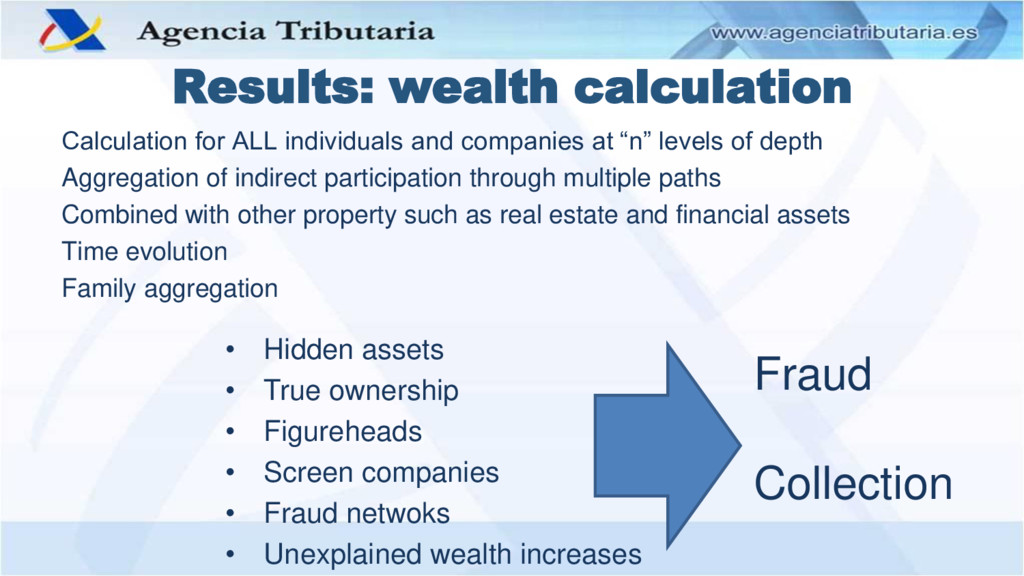 Calculation for ALL individuals and companies a...