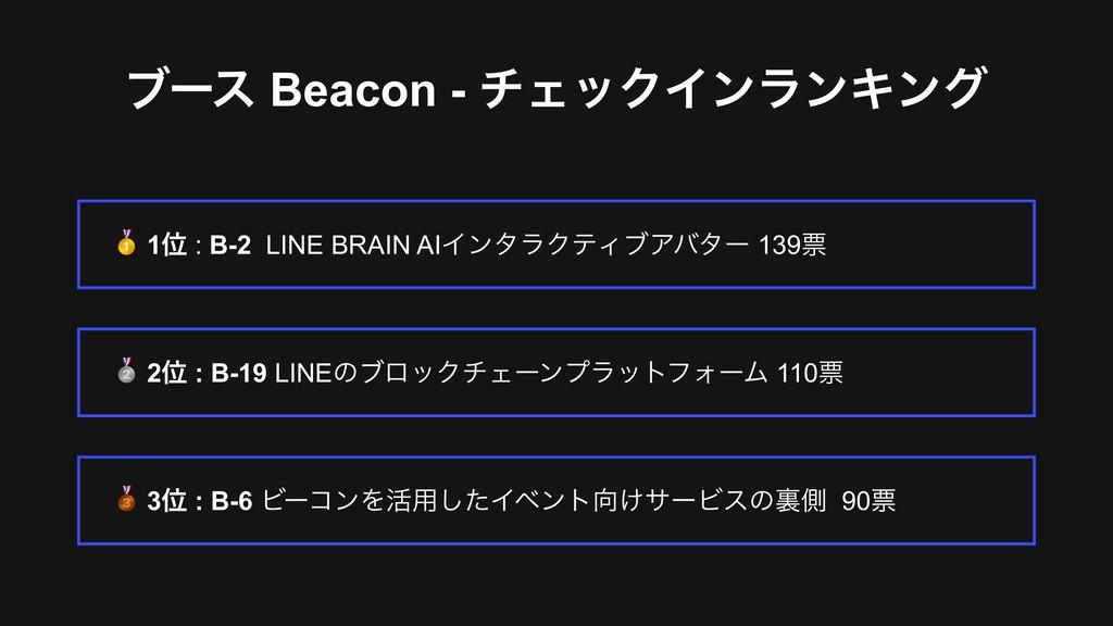 ϒʔε Beacon - νΣοΫΠϯϥϯΩϯά ! 1Ґ : B-2 LINE BRAIN ...