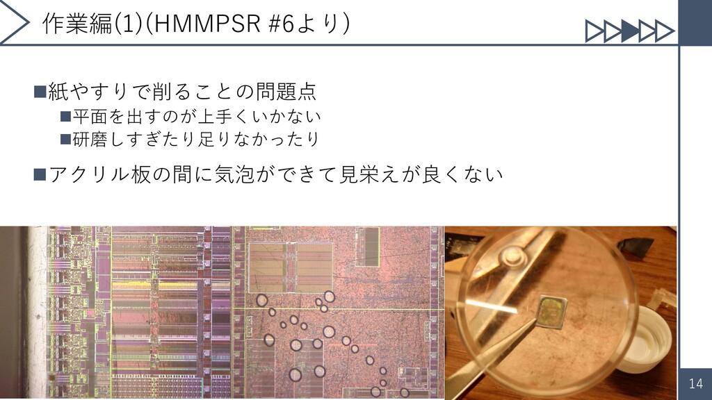 14 作業編(1)(HMMPSR #6より) ◼紙やすりで削ることの問題点 ◼平面を出すのが上...