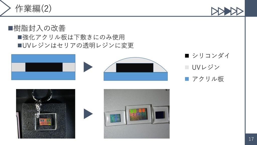 17 作業編(2) ◼樹脂封入の改善 ◼強化アクリル板は下敷きにのみ使用 ◼UVレジンはセリア...