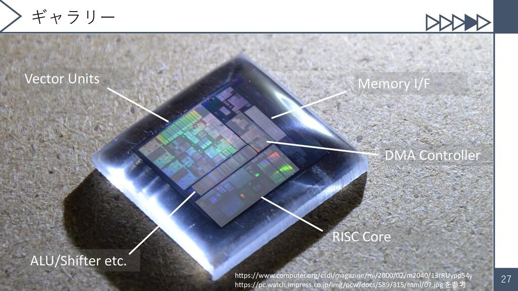 27 ギャラリー RISC Core ALU/Shifter etc. Vector Unit...
