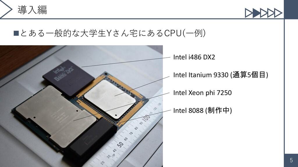 5 導入編 ◼とある一般的な大学生Yさん宅にあるCPU(一例) Intel i486 DX2 ...