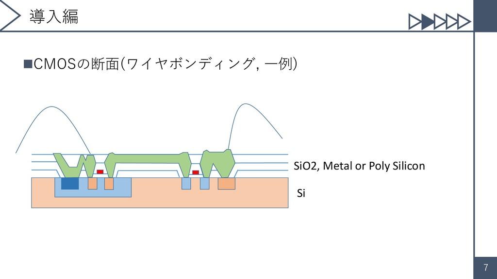 7 導入編 ◼CMOSの断面(ワイヤボンディング, 一例) Si SiO2, Metal or...