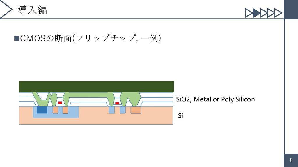 8 導入編 ◼CMOSの断面(フリップチップ, 一例) Si SiO2, Metal or P...