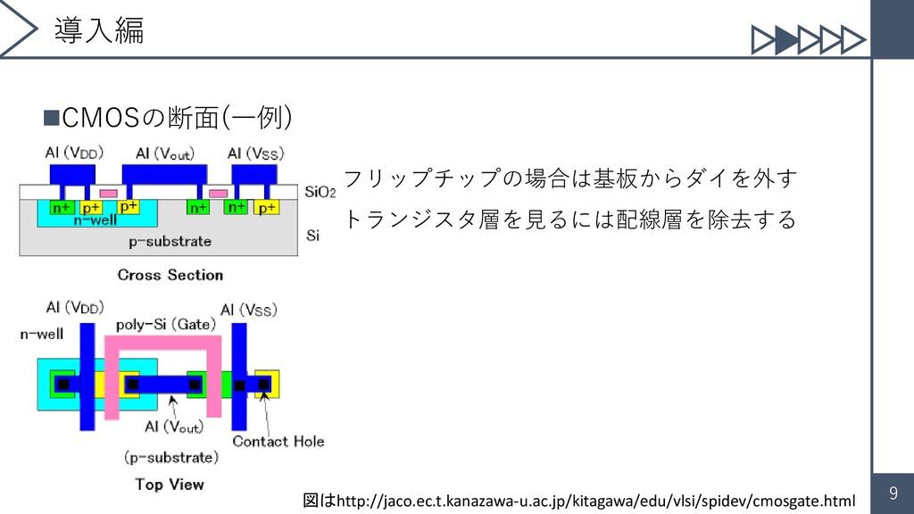 9 導入編 ◼CMOSの断面(一例) 図はhttp://jaco.ec.t.kanazawa-...