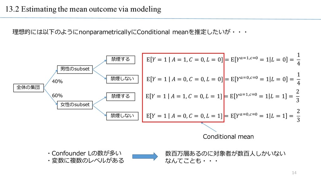 13.2 Estimating the mean outcome via modeling 理...