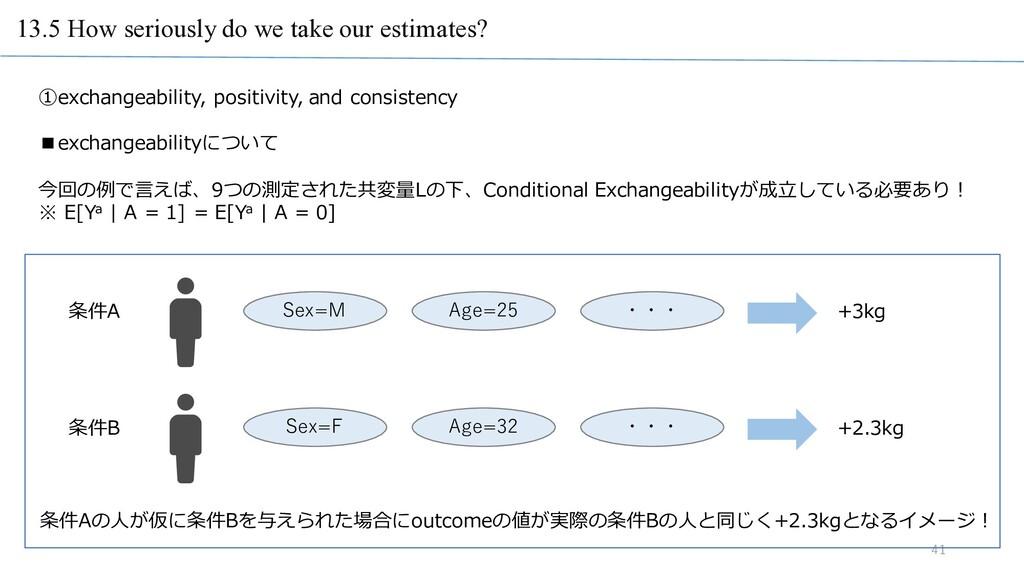 13.5 How seriously do we take our estimates? 41...