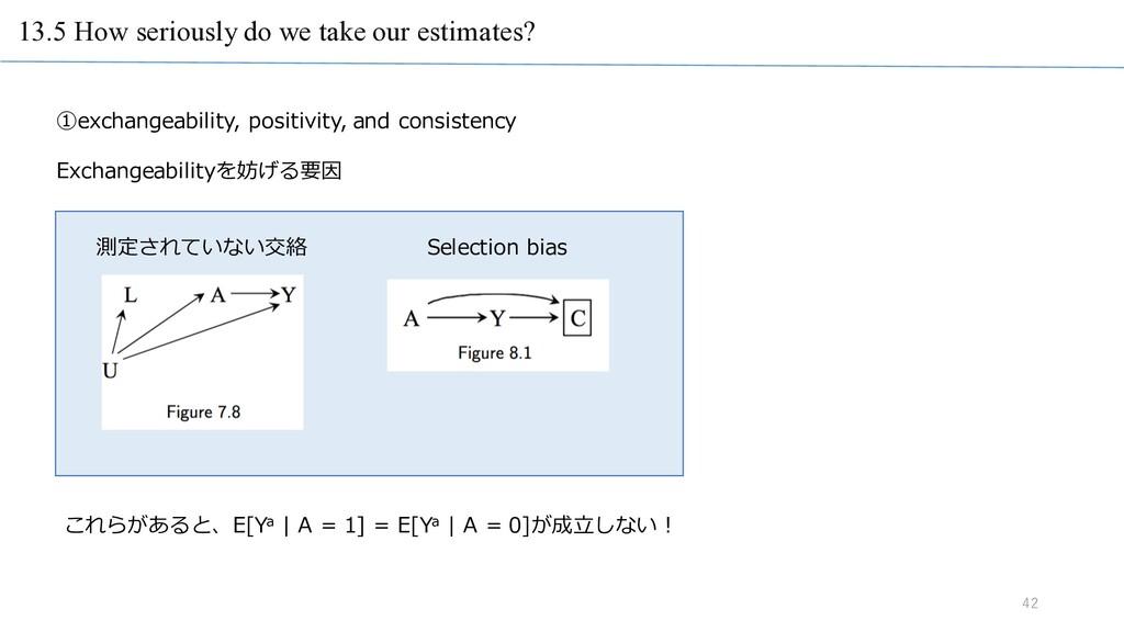 13.5 How seriously do we take our estimates? 42...