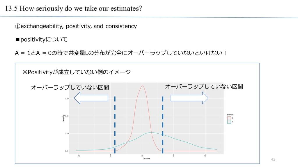 13.5 How seriously do we take our estimates? 43...