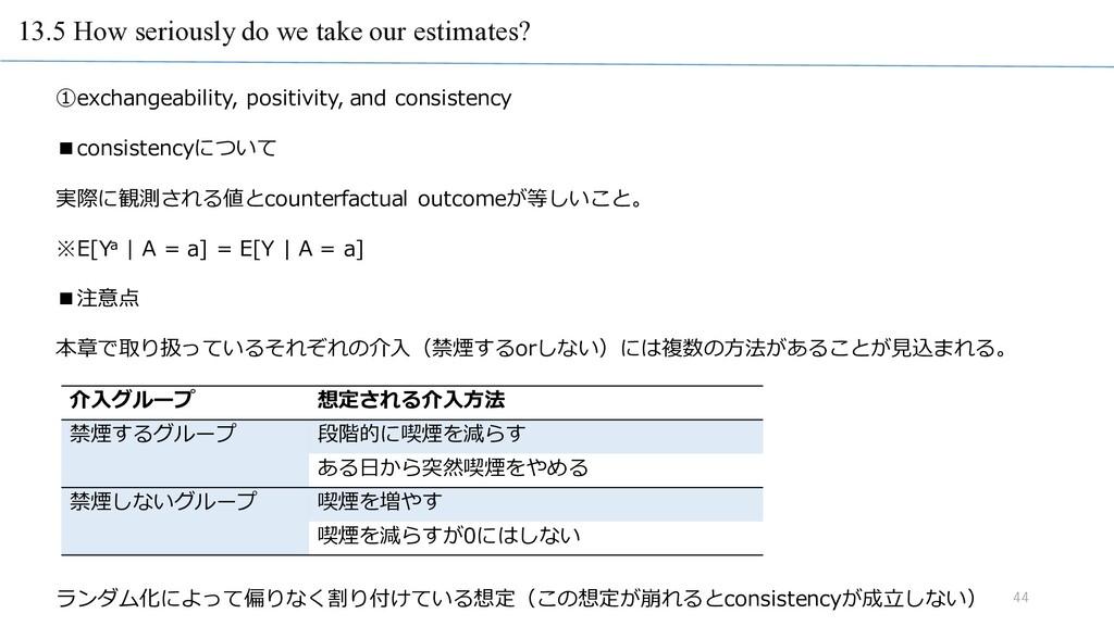 13.5 How seriously do we take our estimates? 44...