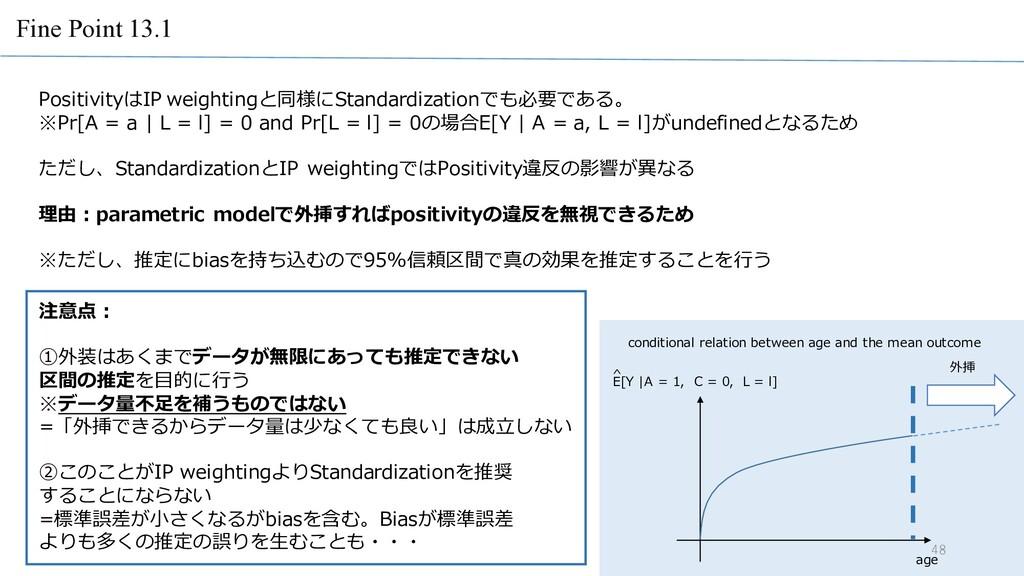 Fine Point 13.1 48 PositivityはIP weightingと同様にS...