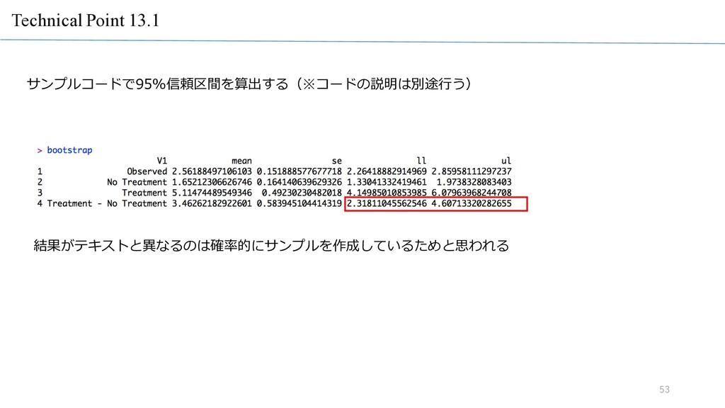 Technical Point 13.1 53 サンプルコードで95%信頼区間を算出する(※コ...