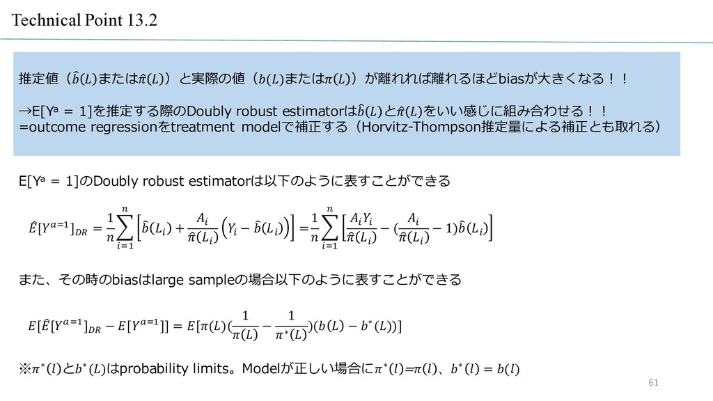 Technical Point 13.2 61 61 推定値( |  または ƒ  )と実際の...