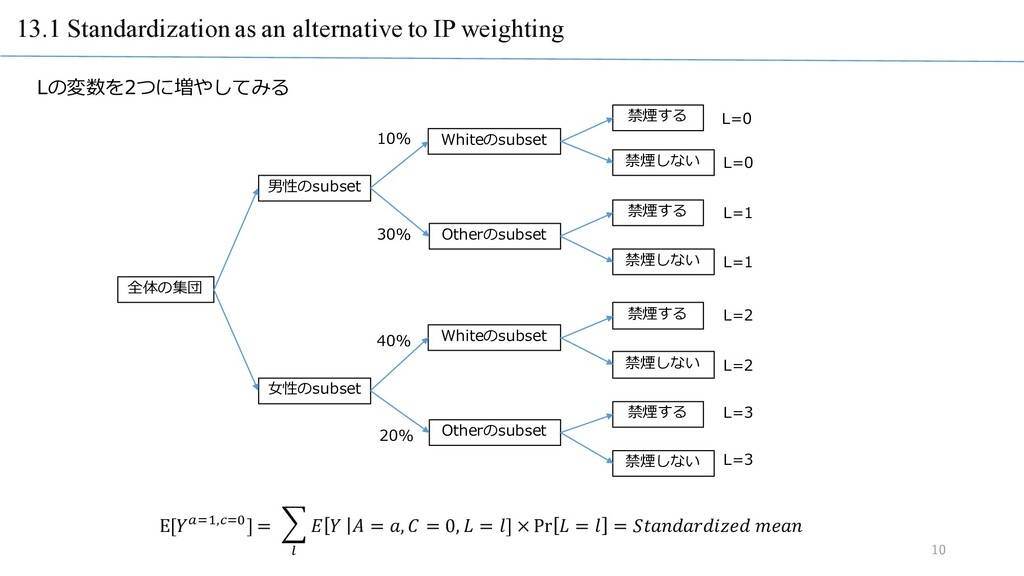 13.1 Standardization as an alternative to IP we...
