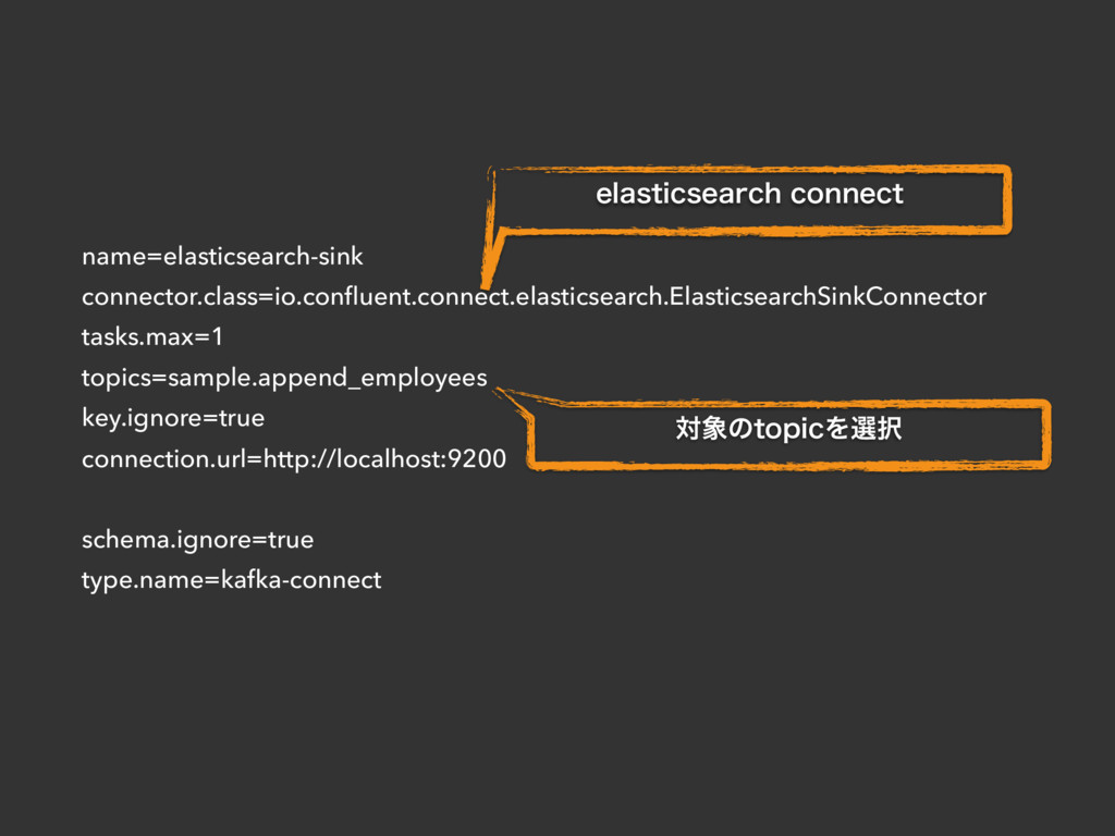 name=elasticsearch-sink connector.class=io.confl...