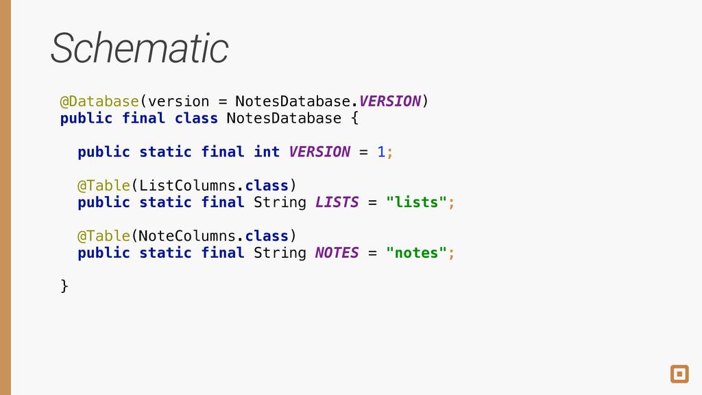 Schematic @Database(version = NotesDatabase.VER...