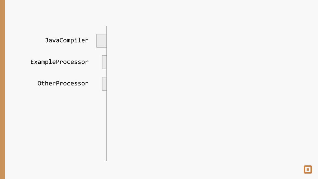 ExampleProcessor JavaCompiler OtherProcessor