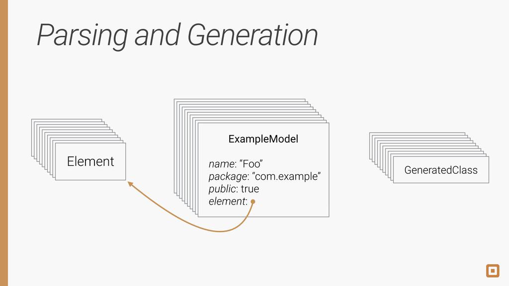 Parsing and Generation Element ExampleModel ! n...